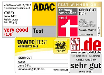 adac-test